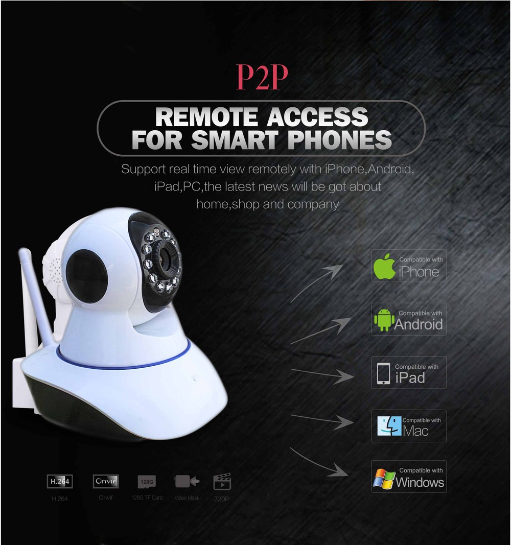 720P Indoor onvif support 128G TF Card P2P CCTV camera Wanscam HW0041