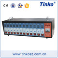 TINKO High Auality Injection Molding Temperature Controllers for INCOE Hot Runner