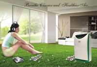 Multifunctional indoor Air Purifier/Air cleaner/Air refresher