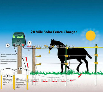 professional electric fence for livestock farm elephant wolf wild animal