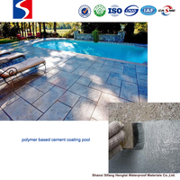 Polymer Cement Waterproof Coating roofing materials for building construction