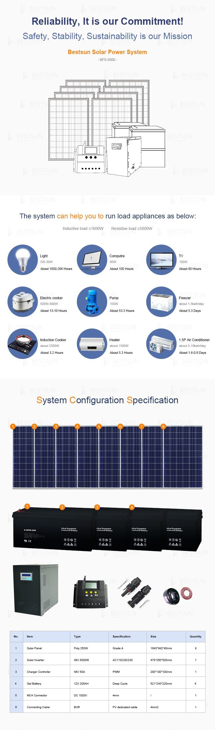 Plug & play off-grid 5kw home solar systems 5000w solar home lighting system for residential solar system price