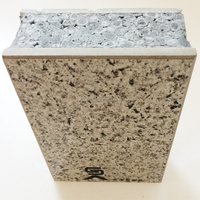 Waterproof Acrylic polymer roof coating Thermal insulation panel coating