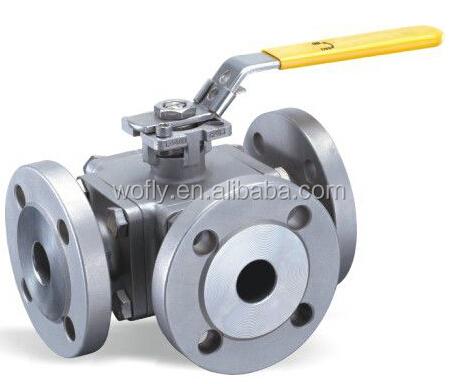 manual flanged ball valve 1.jpg