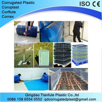 Waterproof Plastic Floor Protection Board