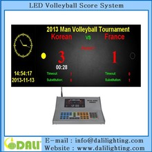 Hot sale advertising volleyball scoreboard pictures