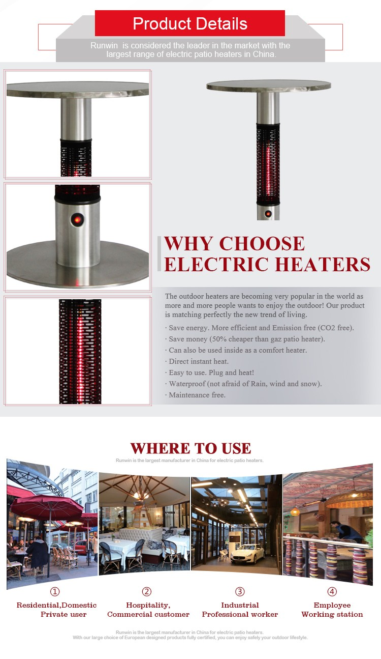 Cheap bulk wholesale Chinese suppliers freestanding waterproof heater for foot warmer