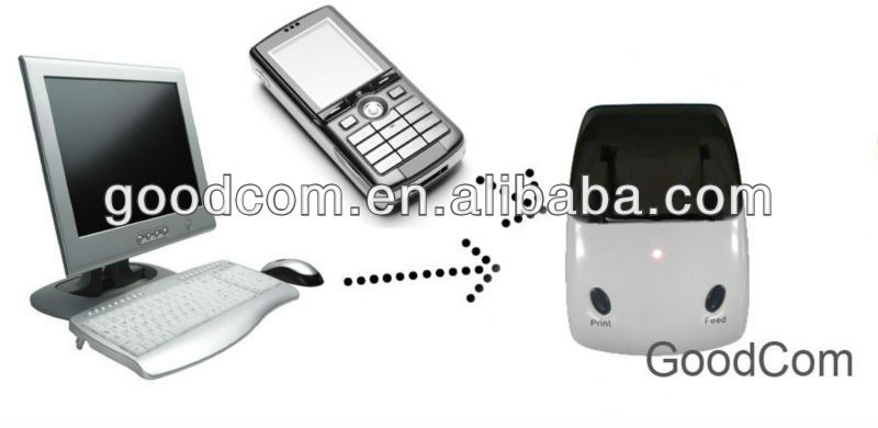 Cheap Small Size GPRS SMS Printer for Food Ordering and Lottery Tickets with CE & FCC