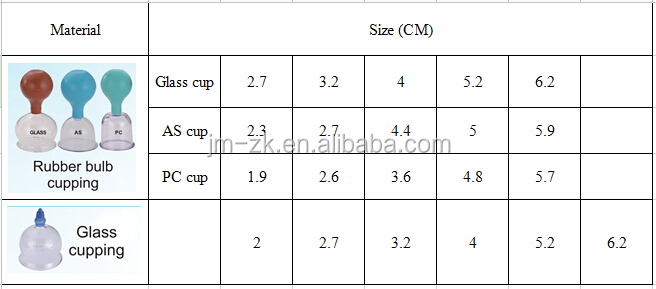 2016 Hot sales rubber bulb vacuum suction cupping manufacturer