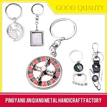 Made In China Wholesale Uv Keychain