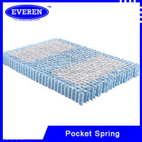 5 zone pocket spring for Germany Mattress
