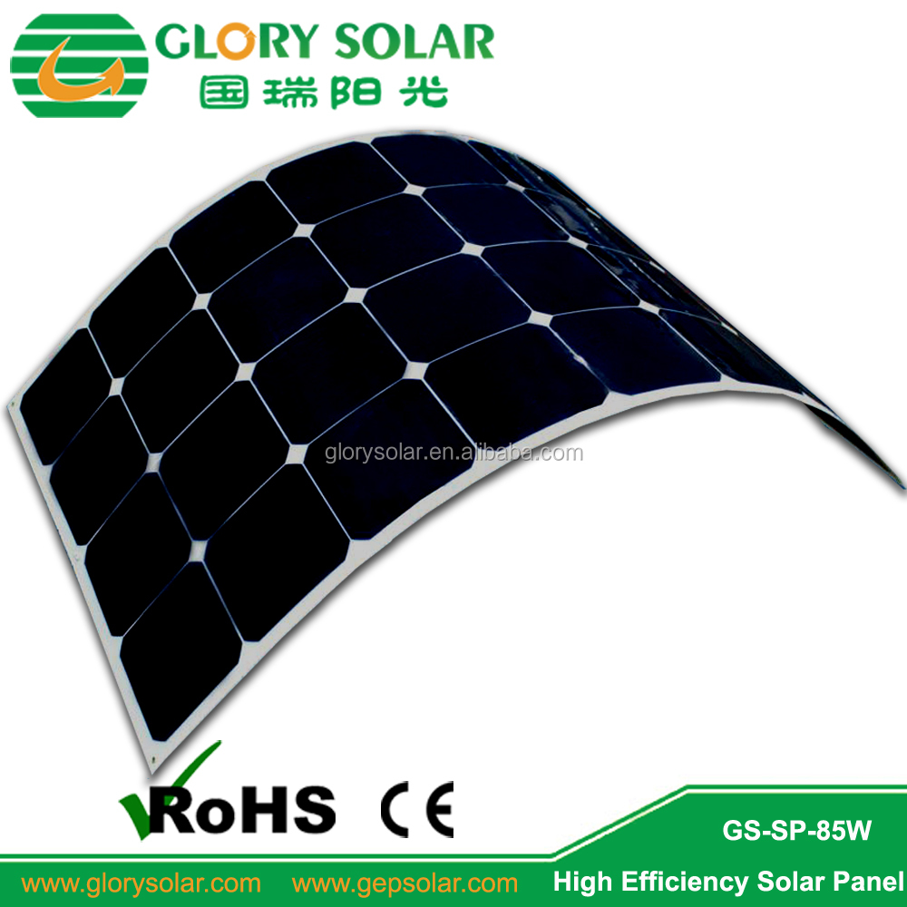 80W Solar Pv Panel Solar Panel Manufacturers In China