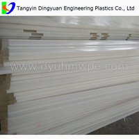UHMW Sheets for Plastic Fabrication/Paper and Logging industry applications