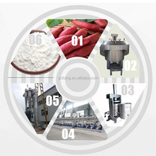 Modern technology sweet potato starch processing machine