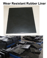 Tear and Abrasion Resistant Metal Backed Rubber Wearl, Resilient Rubber Liner