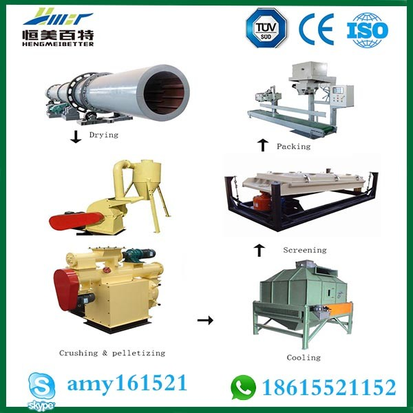 Superior materials best quality pellet machine price with high output