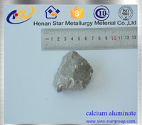 Where To Buy Best Price From Factory calcium aluminate synthetic fused refining slag