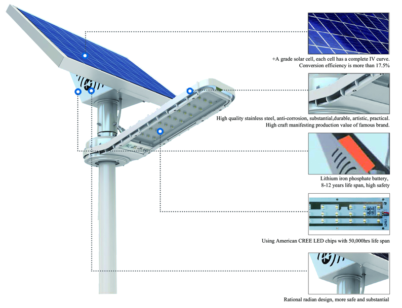 high lumen factory price Integrated led solar street light