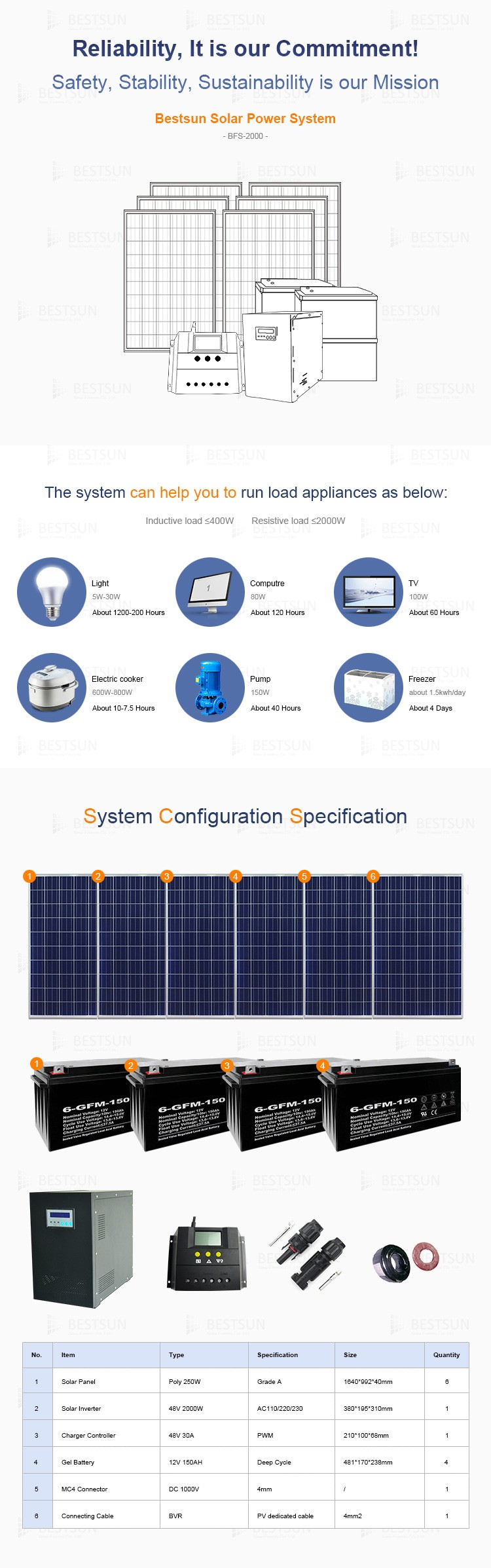 Bestsun cheap design 2000w off grid solar system or residential solar system price for home use - Home solar power system design ...