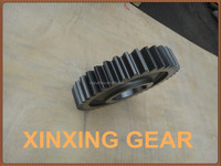 High Quality small gears