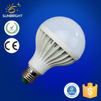 Lightweight High Intensity Ce,Rohs Certified Night Vision Bulb Dvr Security Cctv Camera