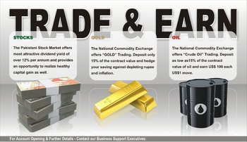 Gold , Crude Oil , Silver Trading in NCEL