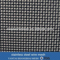 stainless steel secure window screen