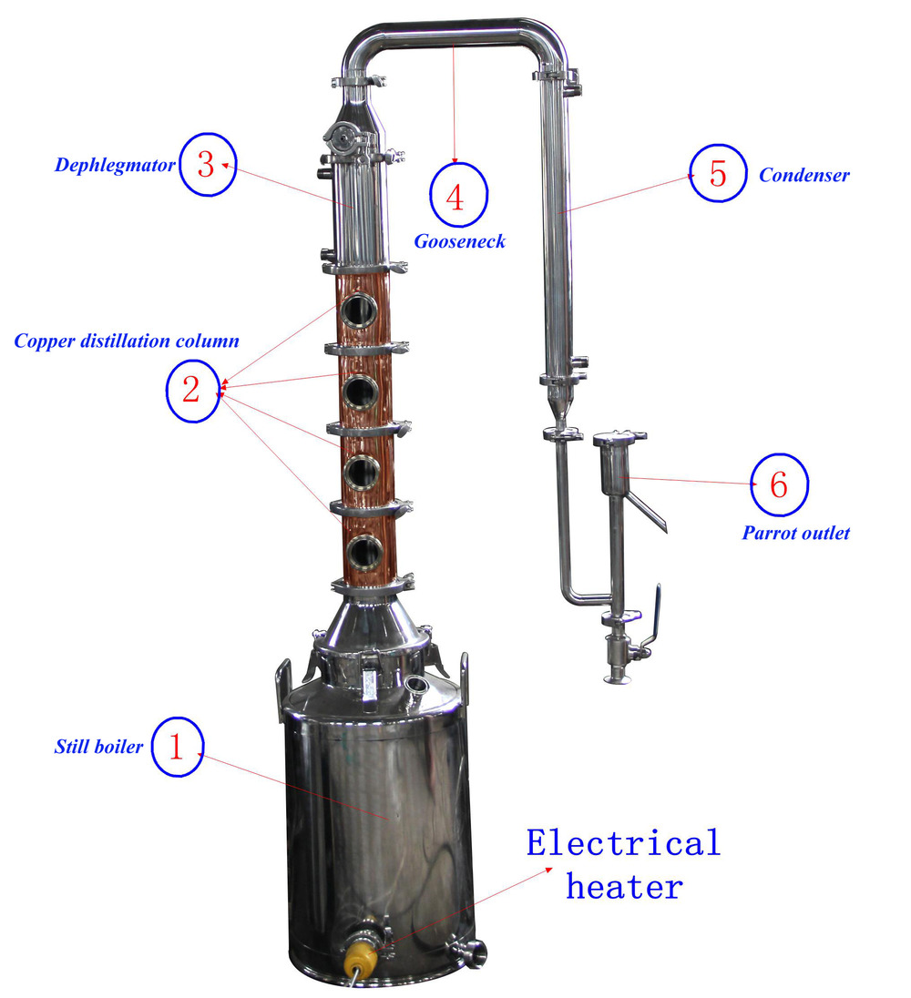 distillation of vodka Freshly distilled vodka is amazingly strong so it's important to dilute your vodka distillate the usual distillation ratio is 3 parts vodka to 4 parts water, although you may dilute your homemade brew to taste.