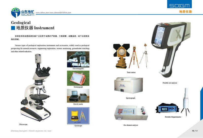 geological exploration instruments