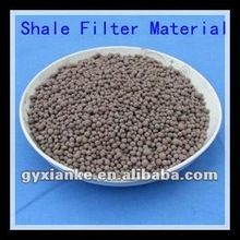 Host selling of Shale Filter Material