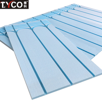 Water Floor Heating Panel
