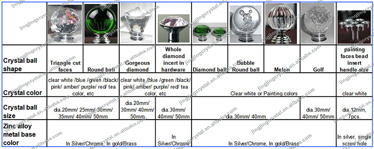30MM well cut pink crystal ball handle knob in silver metal base from China factory