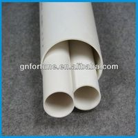 2013 Wholesale schedule 20 pvc pipe