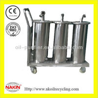 High Precision Turbine Oil Filtration for Recycling