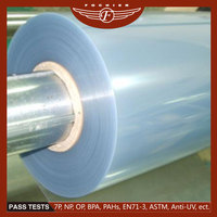 Pharmaceutical packaging transparent rigid PVC film pvc sheet pvc roll