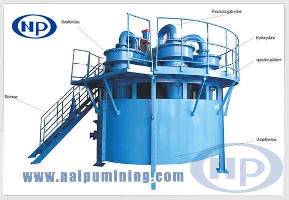 Mining hydrocyclone for classifiers in ore dressing process