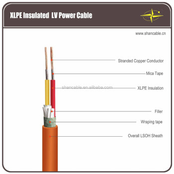 FRC Fire Resistant LSOH insulation LSOH sheath Power cable