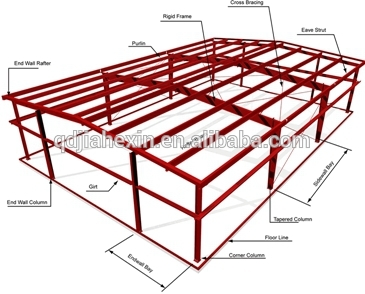Light prefabricated steel structural roof trusses Pre manufactured roof trusses