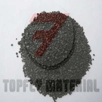 graphite electrode powder mainly used in metallurgy industry