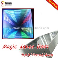 DMX512 Hot recommend led dance floor controller