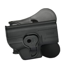 Cytac Holster - Plastic Injection Holsters series