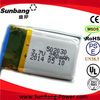 2016 hot sales charger battery for Electronic Toys 3.7V 250mAh 502030 3.7V rechargeable 250mah lipo