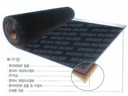 waterproofing sheet for roof
