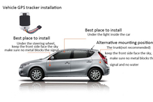 Popular car gps tracker support door open/off remote control made in China