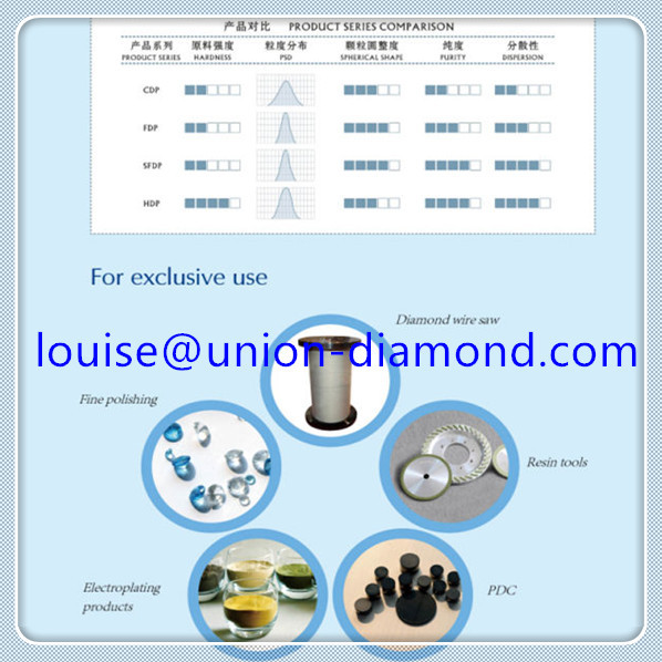 high quality good price synthetic micron diamond powder
