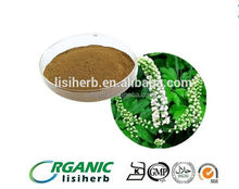 Anti-cancer products herbal Black Cohosh Extract Triterpene Glycosides powder