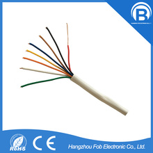 Factory direct sale FOBELEC 3.4 mm+/- 0.1 PVC fire flex alarm cable 8 core