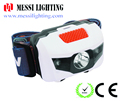 NEW ARRIVAL factory wholesales in ningbo zhejiang energy-saving led headlamp LED Head Torch
