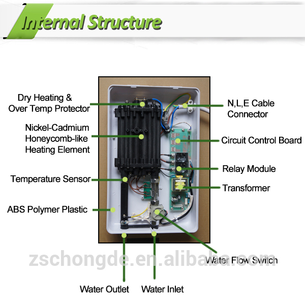 Induction Water Heater ~ Kw electromagnetic induction instant water heater buy