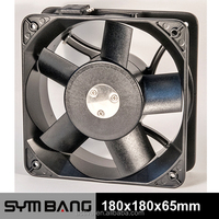 A18065-S 115v ac motor or dc motor axial ventilation fan